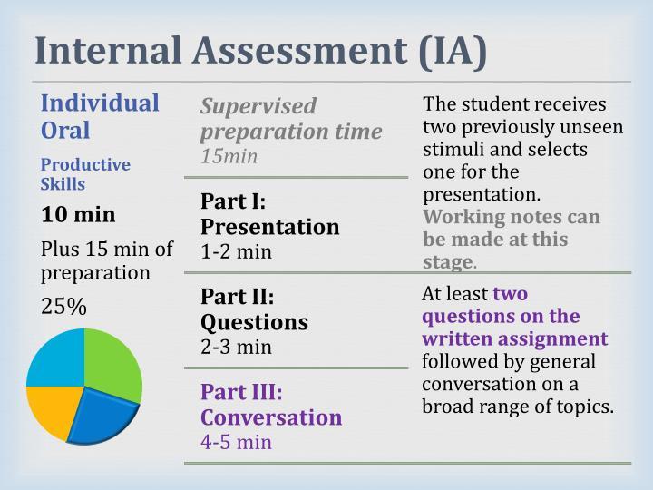 Internal Assessment (IA)
