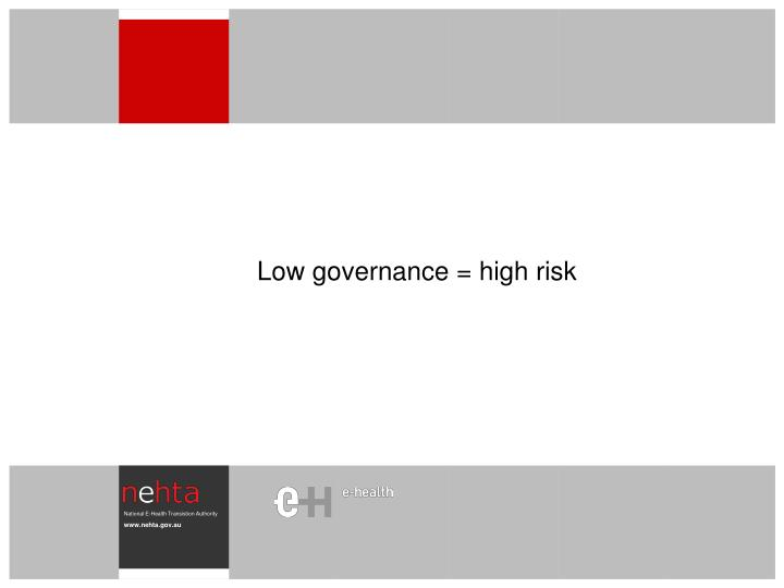 Low governance = high risk