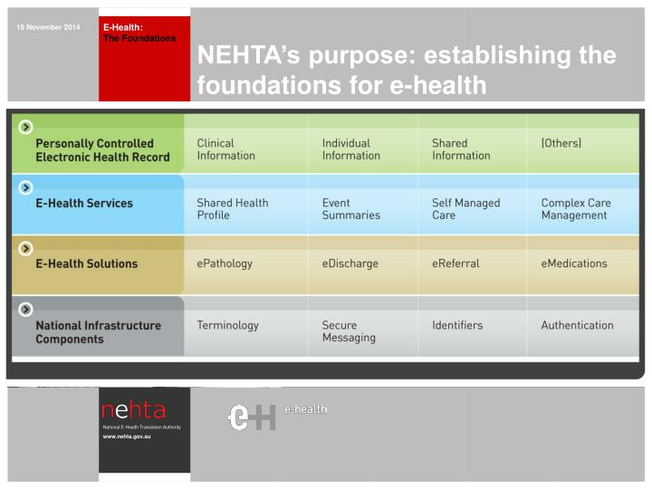 NEHTA's purpose: establishing the foundations for e-health