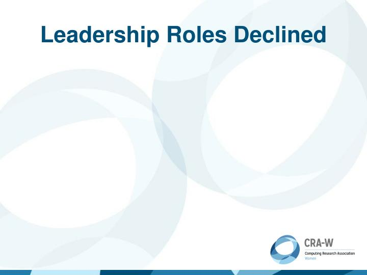Leadership Roles Declined