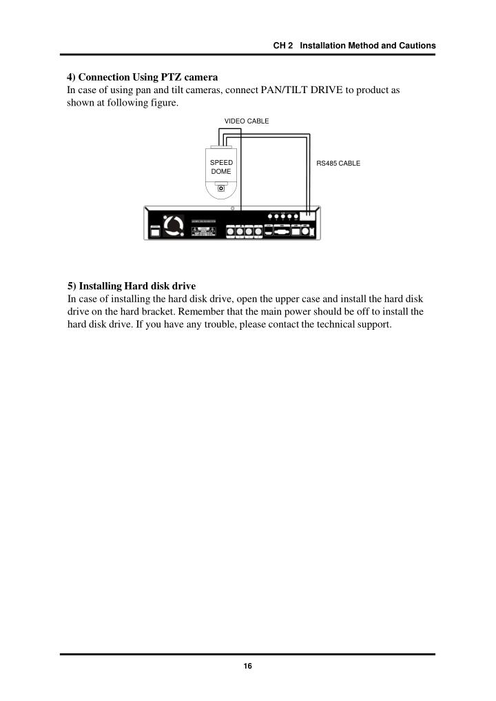 CH 2   Installation Method and Cautions