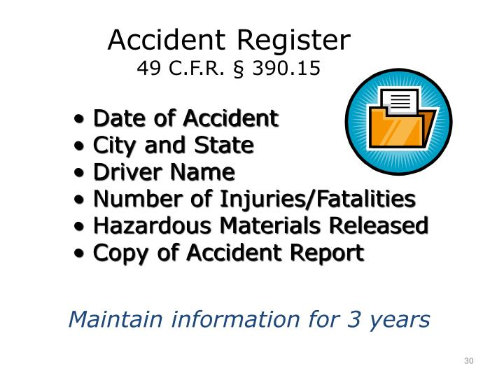 Accident Register