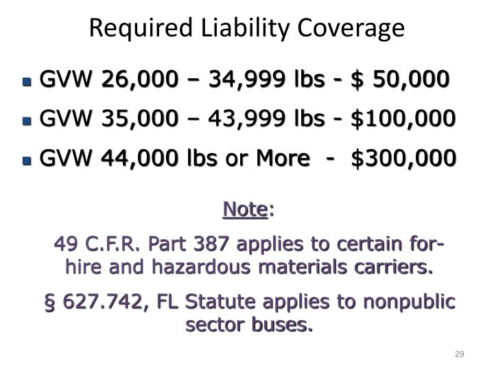 Required Liability Coverage