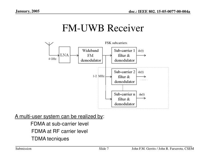 FM-UWB Receiver