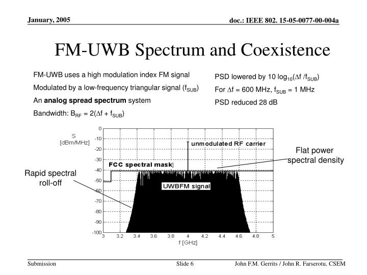 FM-UWB Spectrum and Coexistence