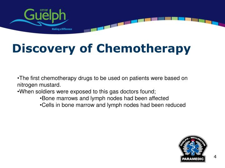 Discovery of Chemotherapy