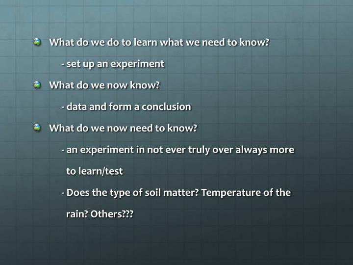 What do we do to learn what we need to know?