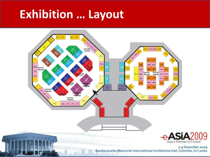 Exhibition … Layout
