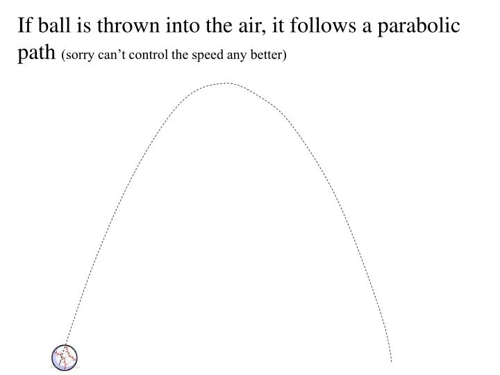 If ball is thrown into the air, it follows a parabolic path