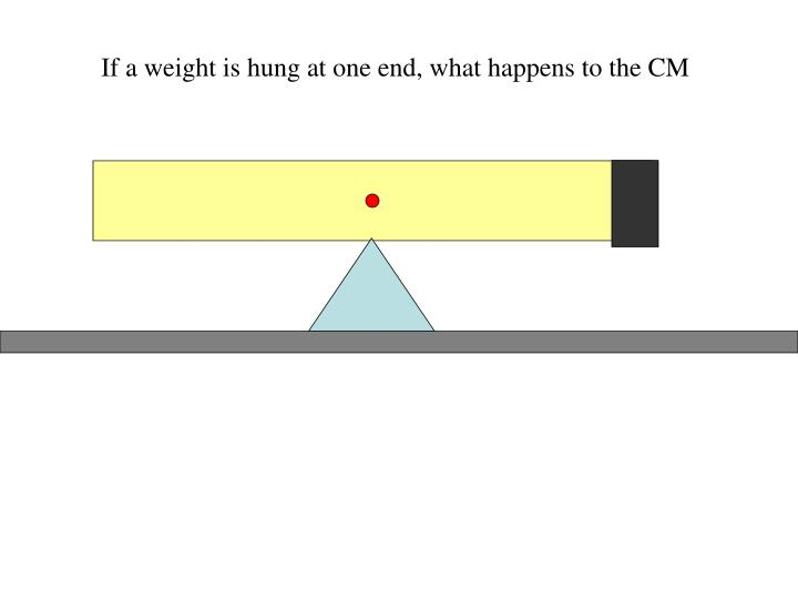 If a weight is hung at one end, what happens to the CM