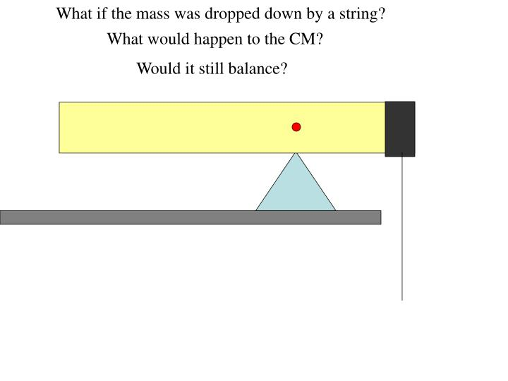 What if the mass was dropped down by a string?