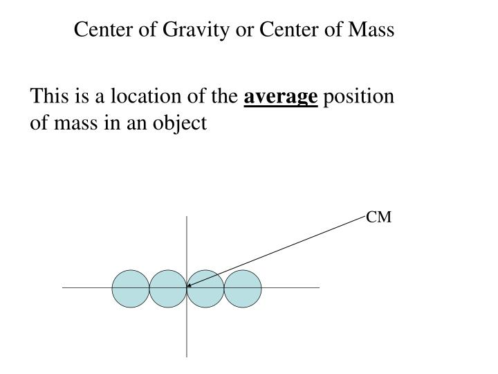 Center of Gravity or Center of Mass