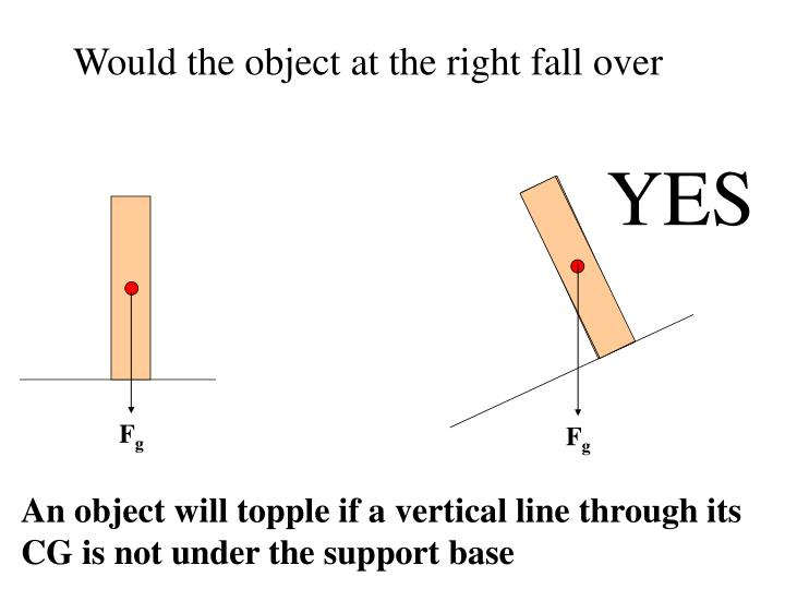 Would the object at the right fall over