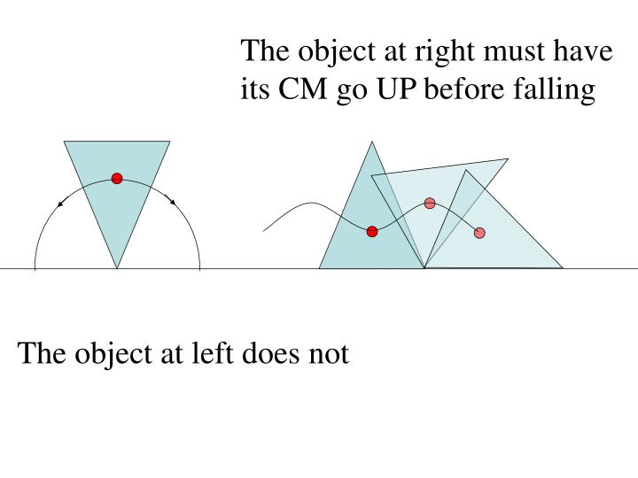 The object at right must have its CM go UP before falling