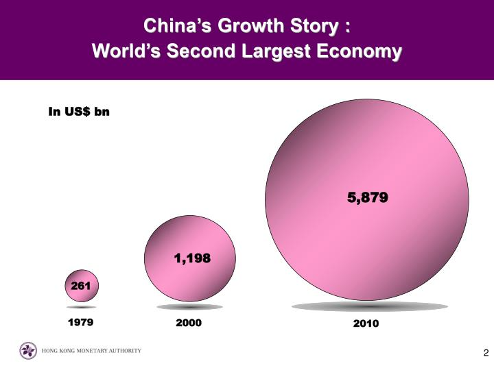 China s growth story world s second largest economy