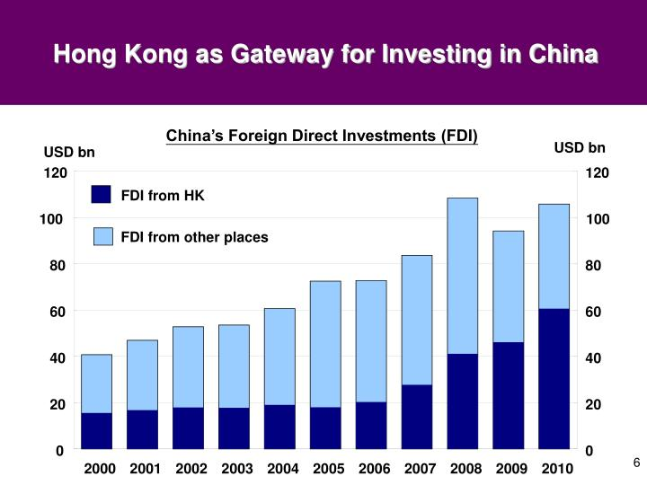 Hong Kong as Gateway for Investing in China