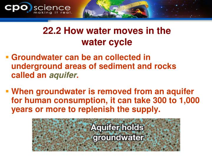 Groundwater can be an collected in underground areas of sediment and rocks called an