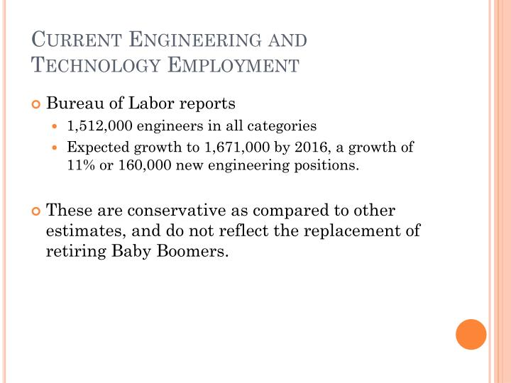 Current Engineering and Technology Employment