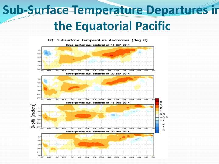 Sub-Surface Temperature Departures in the Equatorial Pacific