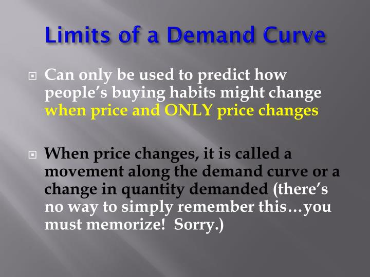 Limits of a Demand Curve
