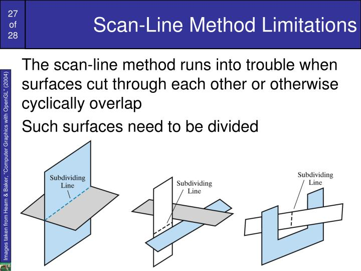 Limitations Of Line Drawing Algorithm : Ppt computer graphics surface detection methods