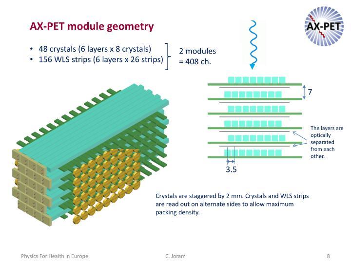 AX-PET module geometry