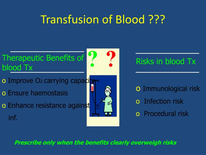 Transfusion of Blood ???