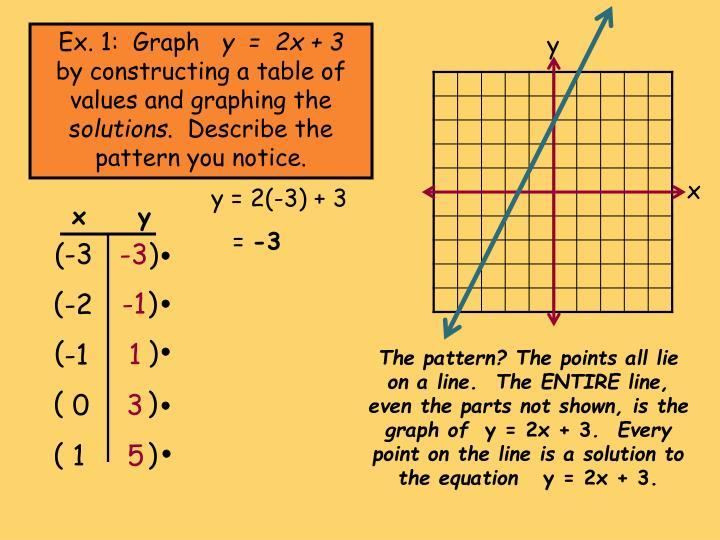 Ex. 1:  Graph
