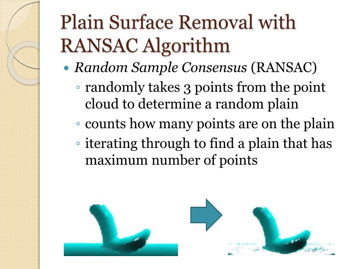 Plain Surface Removal with RANSAC Algorithm
