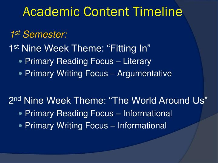 Academic Content Timeline