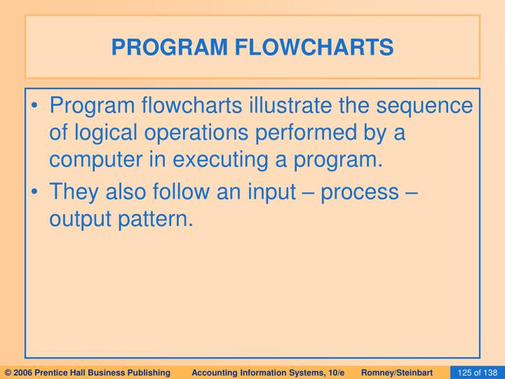 PROGRAM FLOWCHARTS