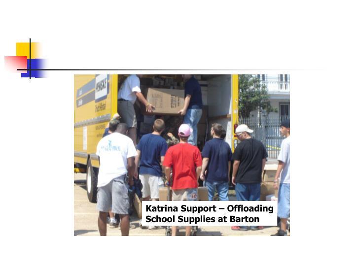 Katrina Support – Offloading