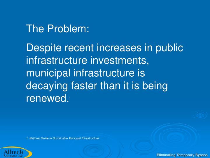 The Problem: