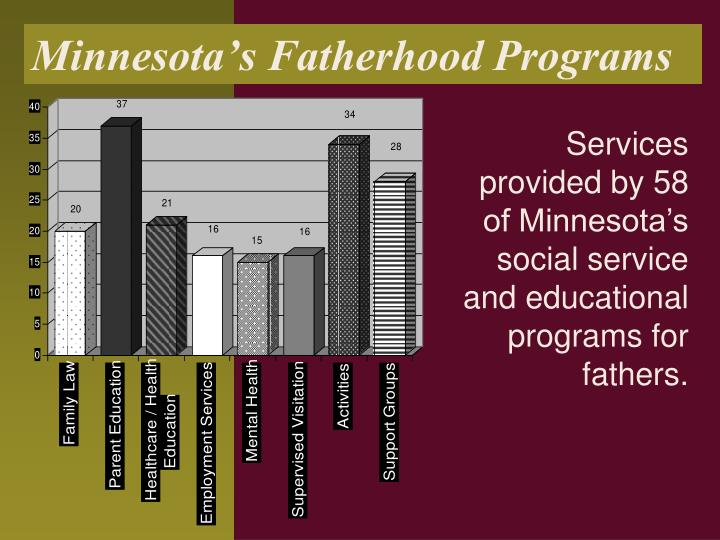 Minnesota's Fatherhood Programs