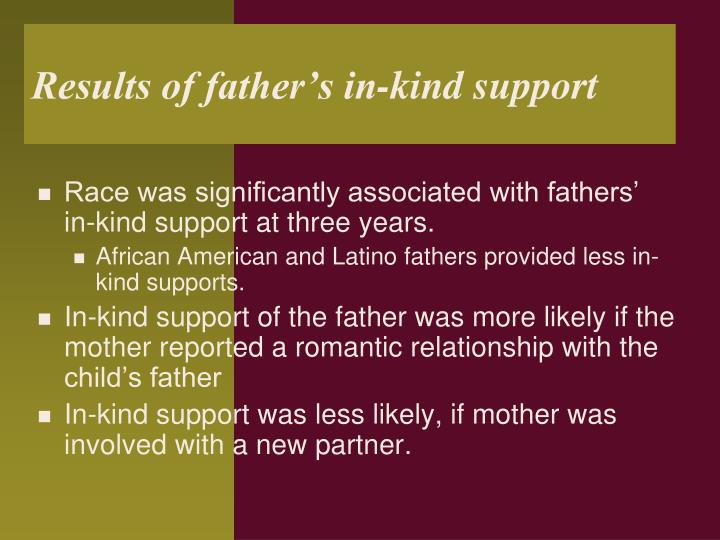 Results of father's in-kind support