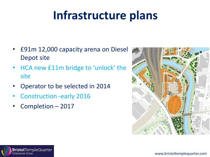 Infrastructure plans