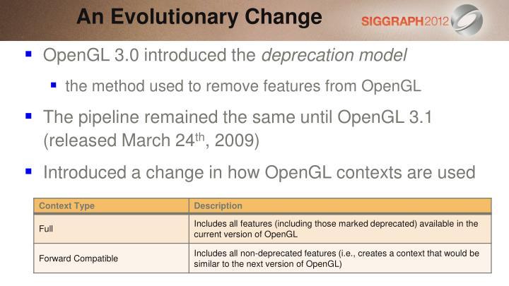 An Evolutionary Change
