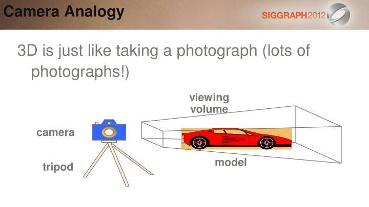 Camera Analogy