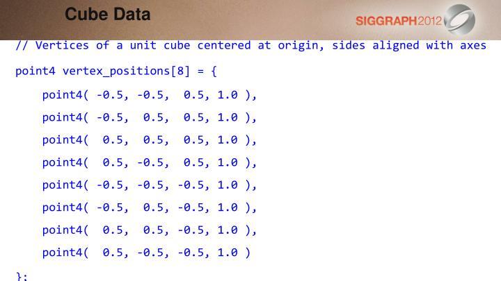 Cube Data