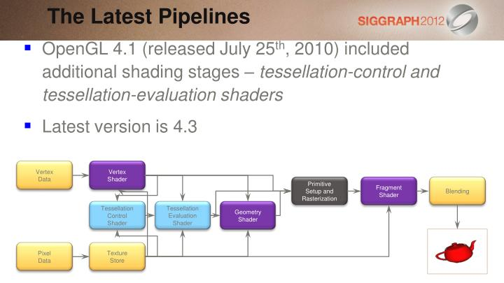 The Latest Pipelines