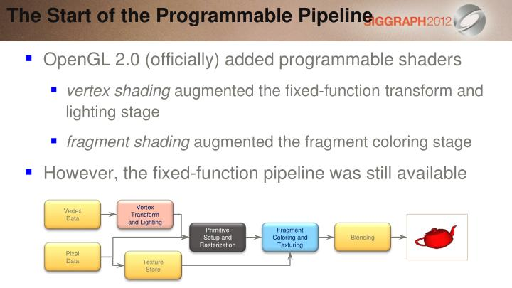 The Start of the Programmable Pipeline