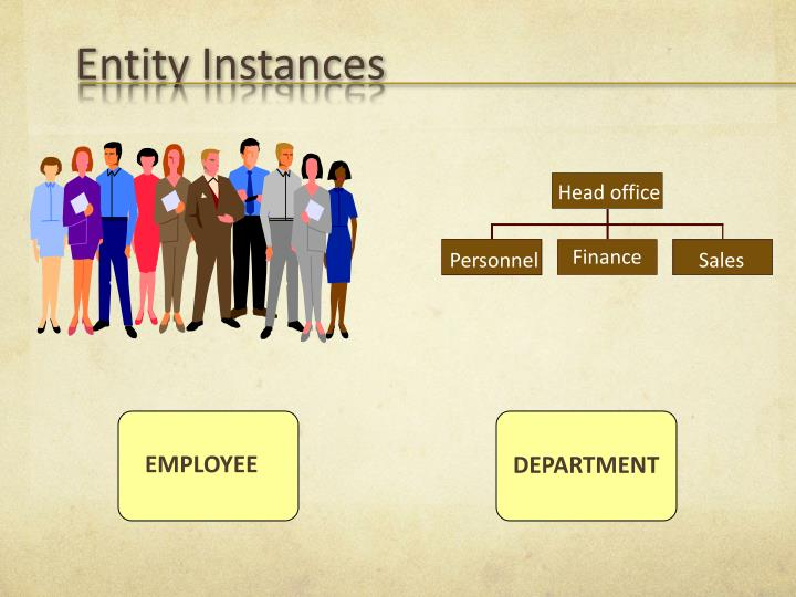 Entity Instances