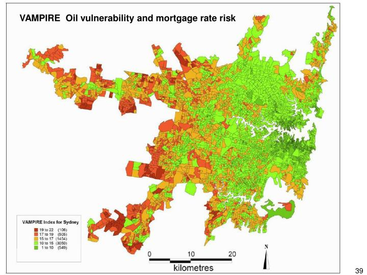 VAMPIRE  Oil vulnerability and mortgage rate risk