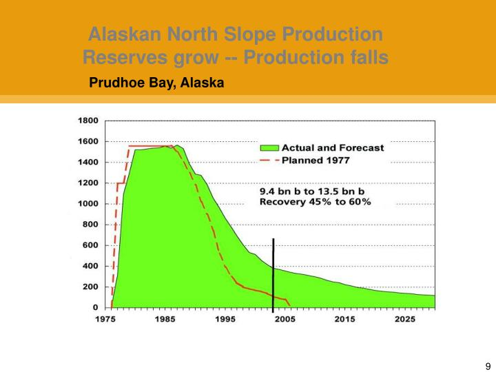 Alaskan North Slope Production