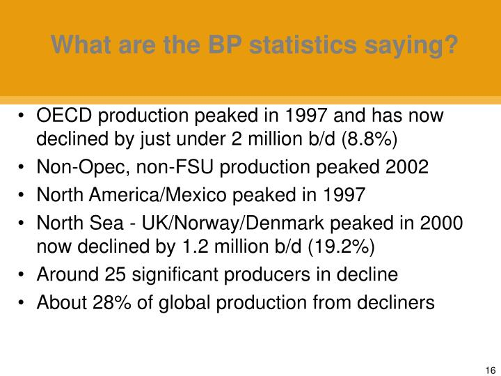 What are the BP statistics saying?