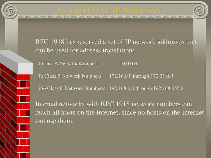 Availability of IP Addresses