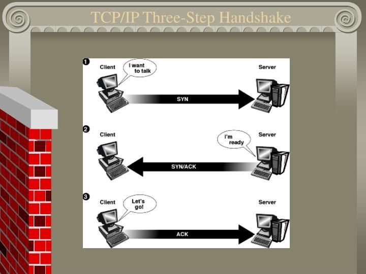 TCP/IP Three-Step Handshake