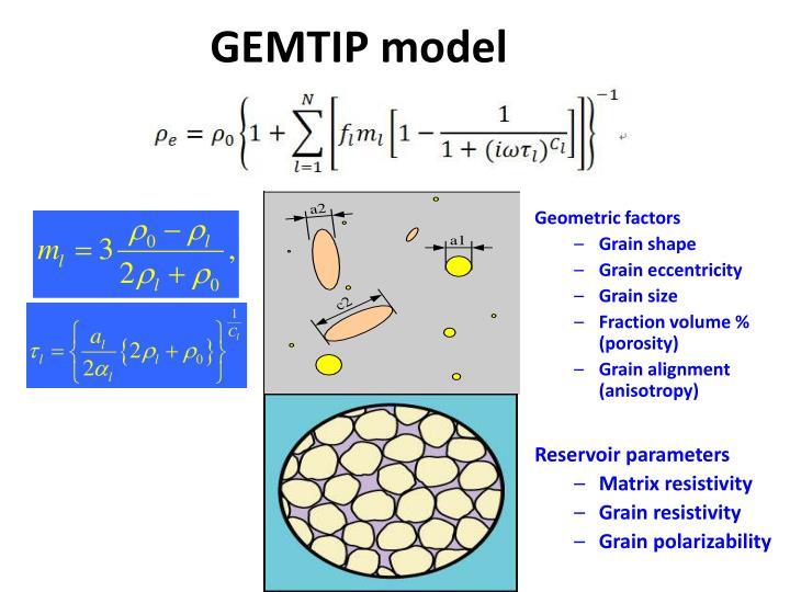 GEMTIP model