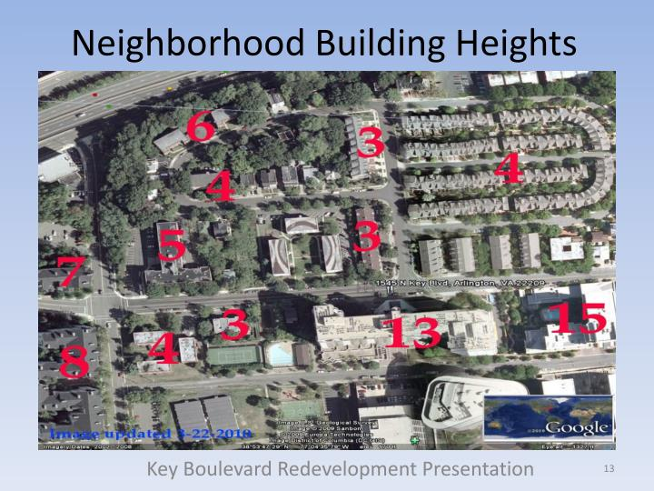 Neighborhood Building Heights