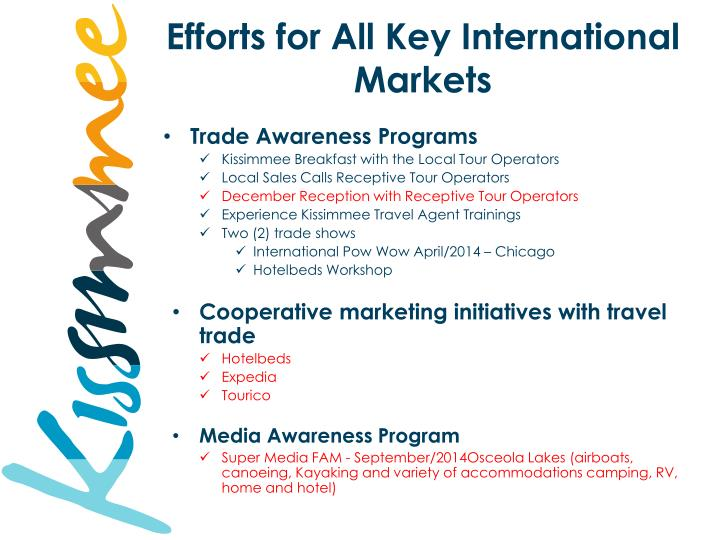 Efforts for All Key International Markets
